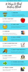 Colourful infographic describing 10 simple things you can do to beat writer's block